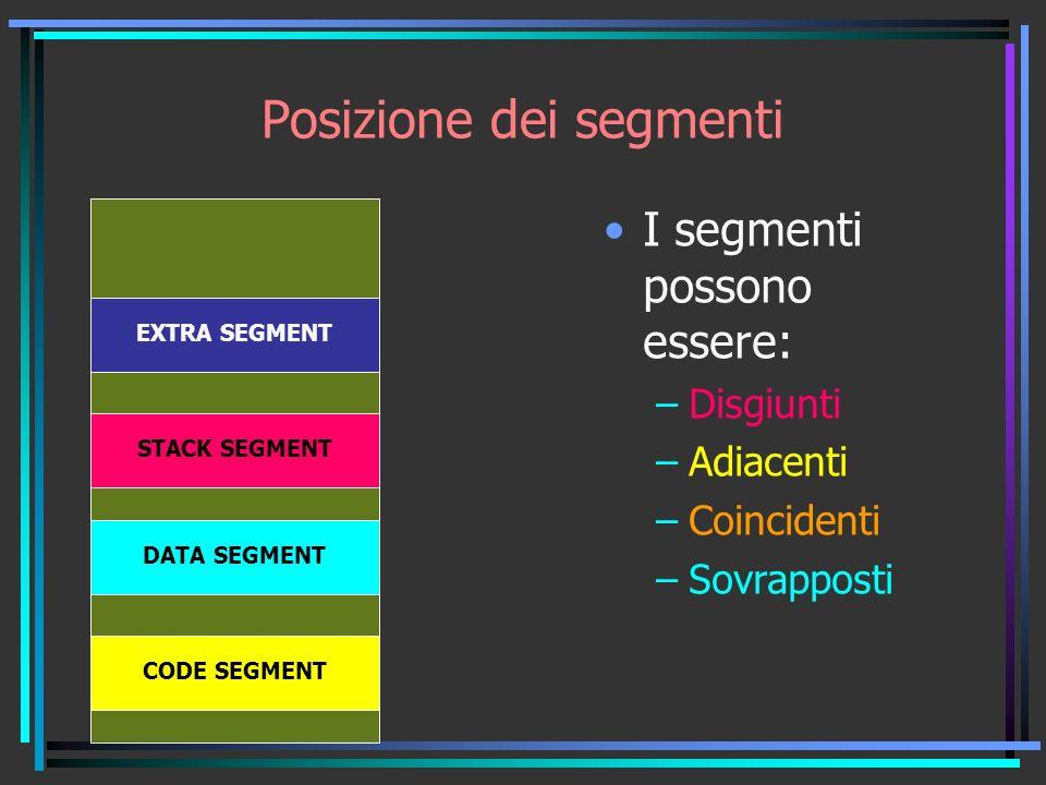 Posizione dei segmenti I segmenti possono essere: –Disgiunti –Adiacenti –Coincidenti –Sovrapposti CODE SEGMENT DATA SEGMENT STACK SEGMENT EXTRA SEGMENT