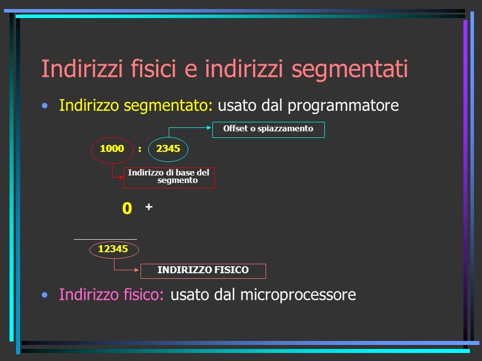 Indirizzi fisici e indirizzi segmentati Indirizzo segmentato: usato dal programmatore 10002345: Indirizzo fisico: usato dal microprocessore Indirizzo di base del segmento Offset o spiazzamento 0 + 10002345 12345 INDIRIZZO FISICO