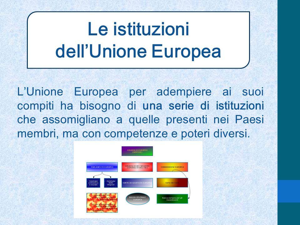 Le istituzioni dellUnione Europea LUnione Europea per adempiere ai suoi compiti ha bisogno di una serie di istituzioni che assomigliano a quelle prese