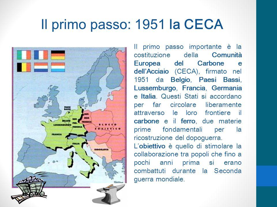 Il primo passo: 1951 la CECA Il primo passo importante è la costituzione della Comunità Europea del Carbone e dellAcciaio (CECA), firmato nel 1951 da