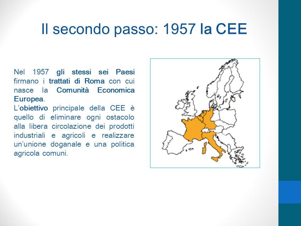 Il secondo passo: 1957 la CEE Nel 1957 gli stessi sei Paesi firmano i trattati di Roma con cui nasce la Comunità Economica Europea. Lobiettivo princip