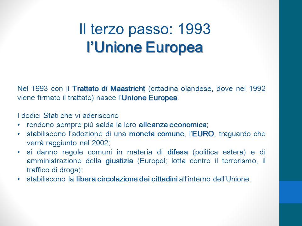 Il terzo passo: 1993 lUnione Europea Trattato di Maastricht Unione Europea Nel 1993 con il Trattato di Maastricht (cittadina olandese, dove nel 1992 v
