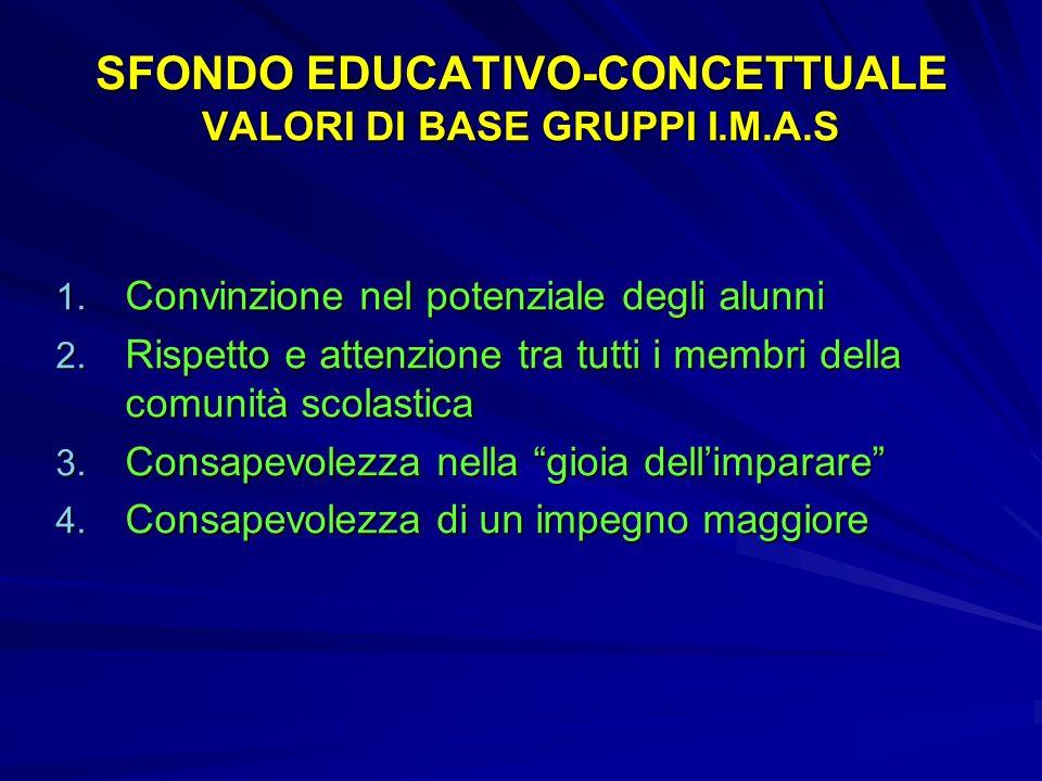 SFONDO EDUCATIVO-CONCETTUALE VALORI DI BASE GRUPPI I.M.A.S 1. Convinzione nel potenziale degli alunni 2. Rispetto e attenzione tra tutti i membri dell