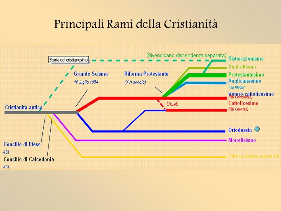 Principali Rami della Cristianità