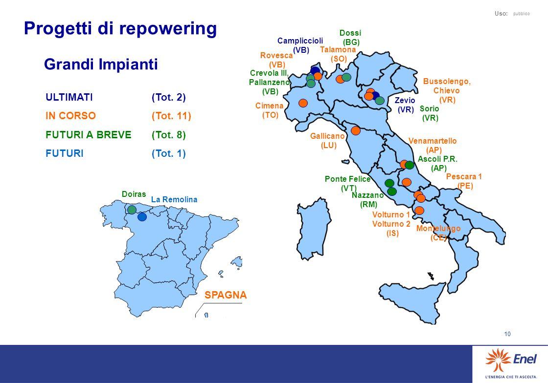 10 Uso: pubblico Progetti di repowering ULTIMATI (Tot. 2) IN CORSO (Tot. 11) FUTURI A BREVE(Tot. 8) FUTURI(Tot. 1) Rovesca (VB) Talamona (SO) Bussolen