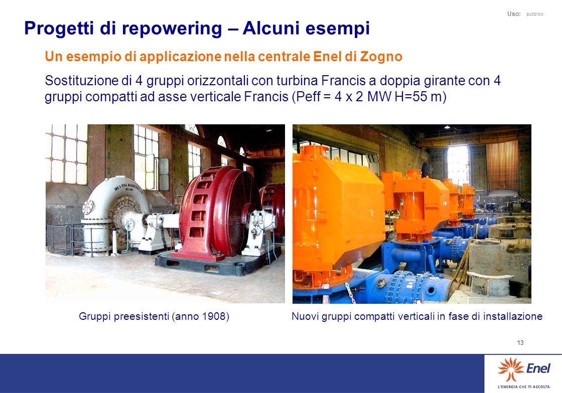 13 Uso: pubblico Un esempio di applicazione nella centrale Enel di Zogno Sostituzione di 4 gruppi orizzontali con turbina Francis a doppia girante con