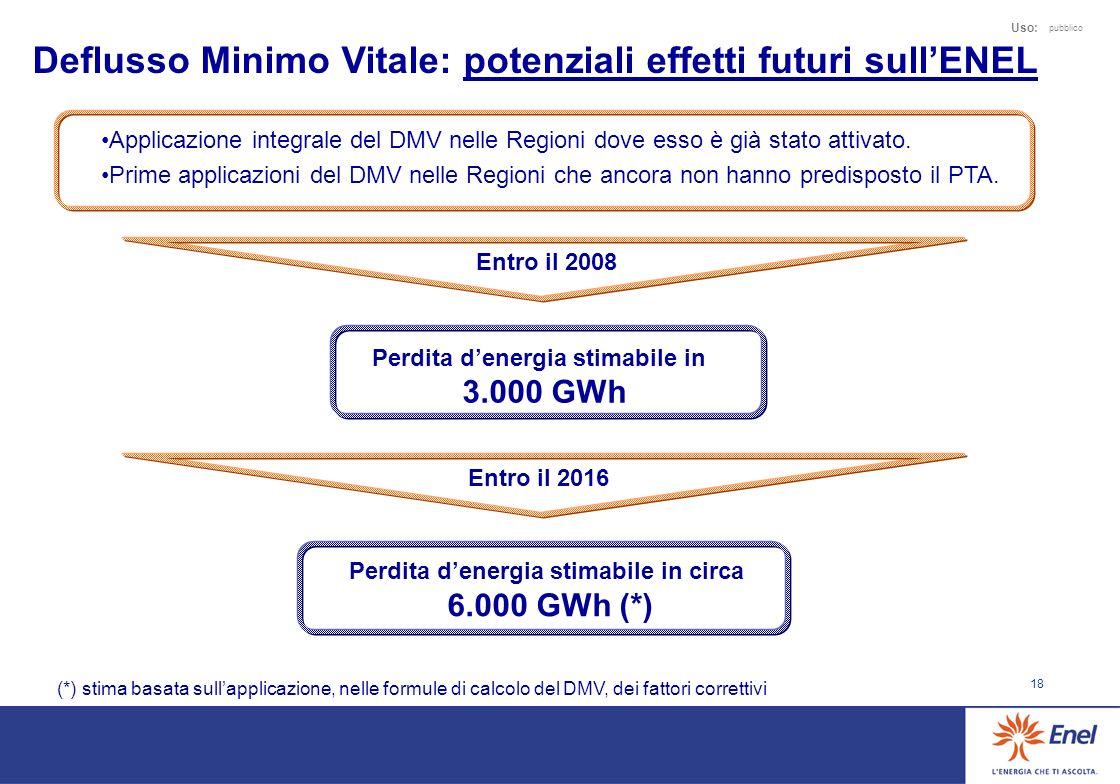 18 Uso: pubblico Deflusso Minimo Vitale: potenziali effetti futuri sullENEL Applicazione integrale del DMV nelle Regioni dove esso è già stato attivat