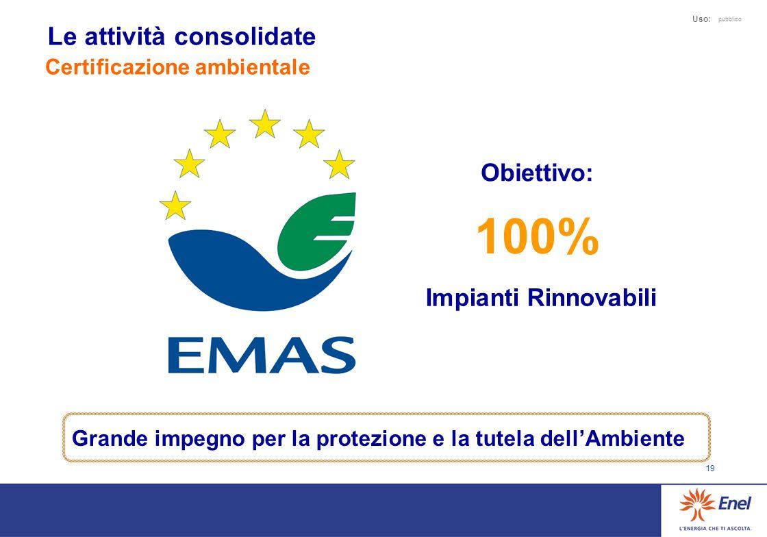 19 Uso: pubblico Certificazione ambientale 100% Impianti Rinnovabili Grande impegno per la protezione e la tutela dellAmbiente Le attività consolidate Obiettivo: