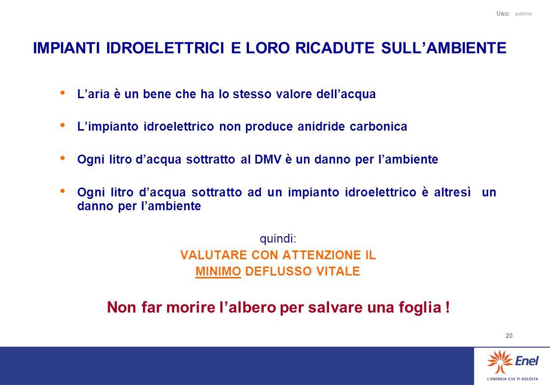 20 Uso: pubblico Laria è un bene che ha lo stesso valore dellacqua Limpianto idroelettrico non produce anidride carbonica Ogni litro dacqua sottratto