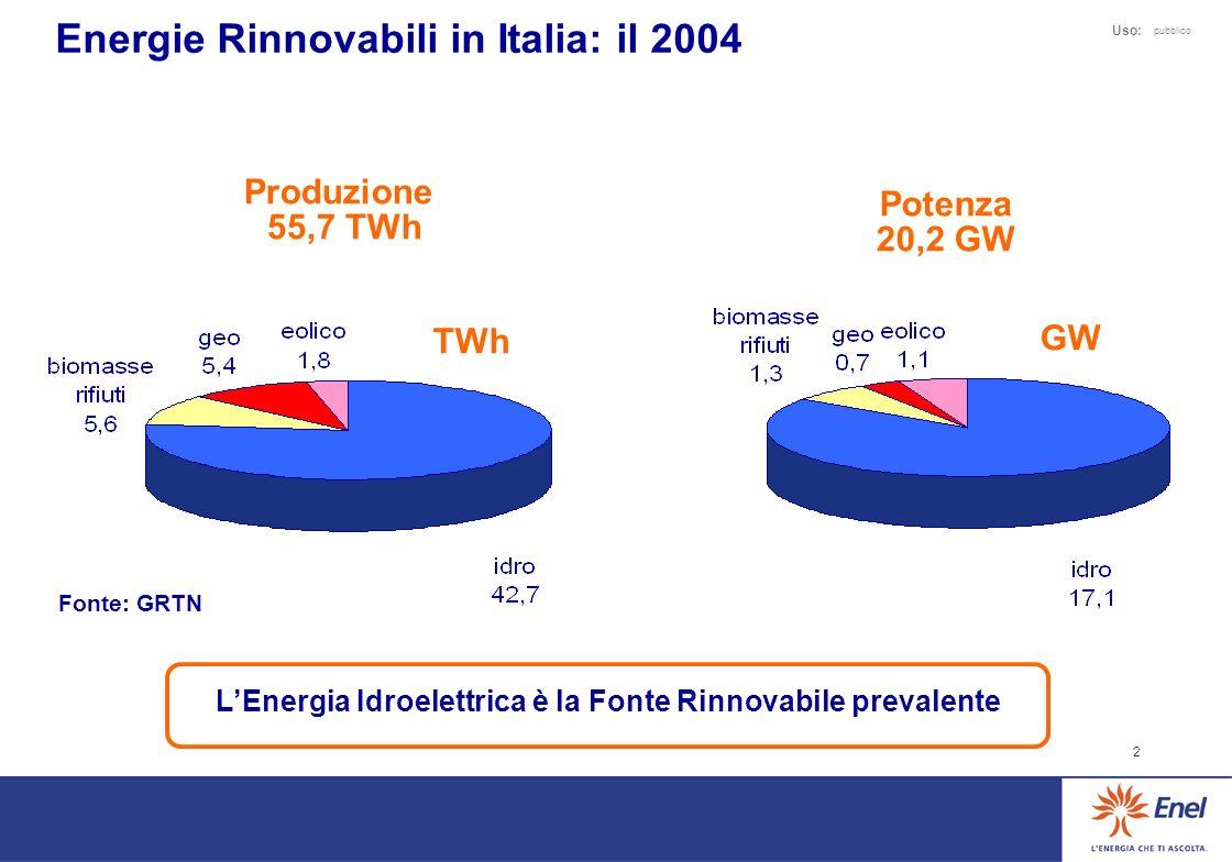 3 Uso: pubblico Energie rinnovabili Enel in Italia: energia e potenza (*) Mini idro GeotermicoAltro Totale Grandi idro 12,9 1,40,640,26 15,2 Potenza installata (*) Produzione 2004 (TWh) Pompaggio 7,4 34 4 5,1 0,2 17,3 24,7 (*) al 31.12.04 7,4 26,6 (GW) La potenza installata arriva a oltre 18 GW considerando gli impianti Enel in Europa e nelle Americhe