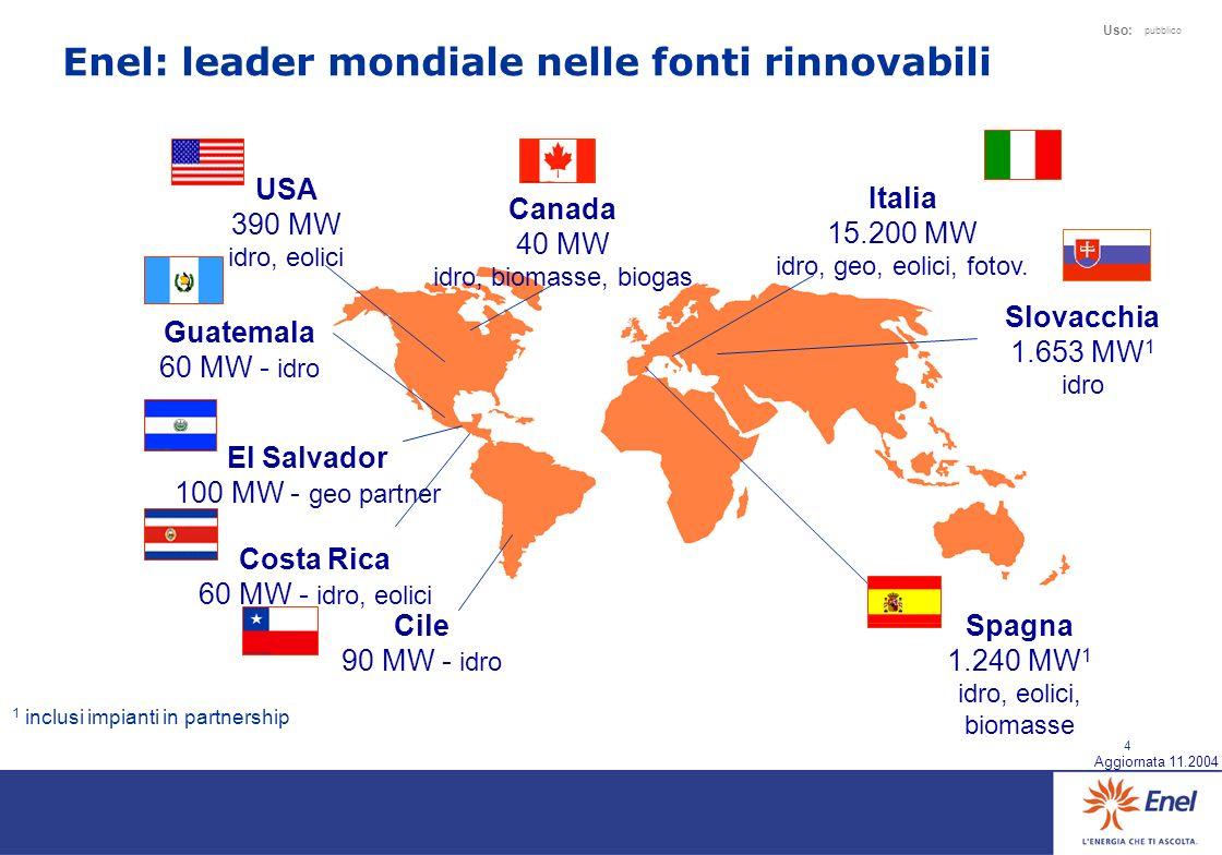 4 Uso: pubblico 1 inclusi impianti in partnership Canada 40 MW idro, biomasse, biogas USA 390 MW idro, eolici Guatemala 60 MW - idro El Salvador 100 MW - geo partner Costa Rica 60 MW - idro, eolici Cile 90 MW - idro Italia 15.200 MW idro, geo, eolici, fotov.