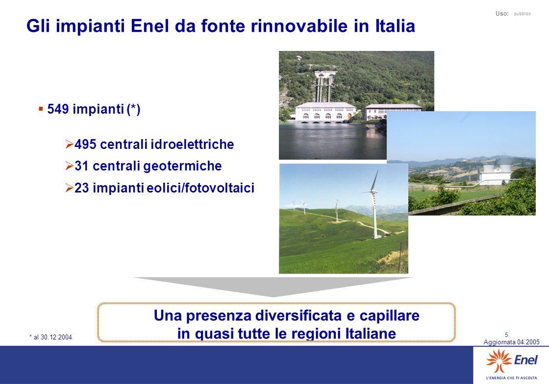 5 Uso: pubblico Gli impianti Enel da fonte rinnovabile in Italia 549 impianti (*) 495 centrali idroelettriche 31 centrali geotermiche 23 impianti eoli