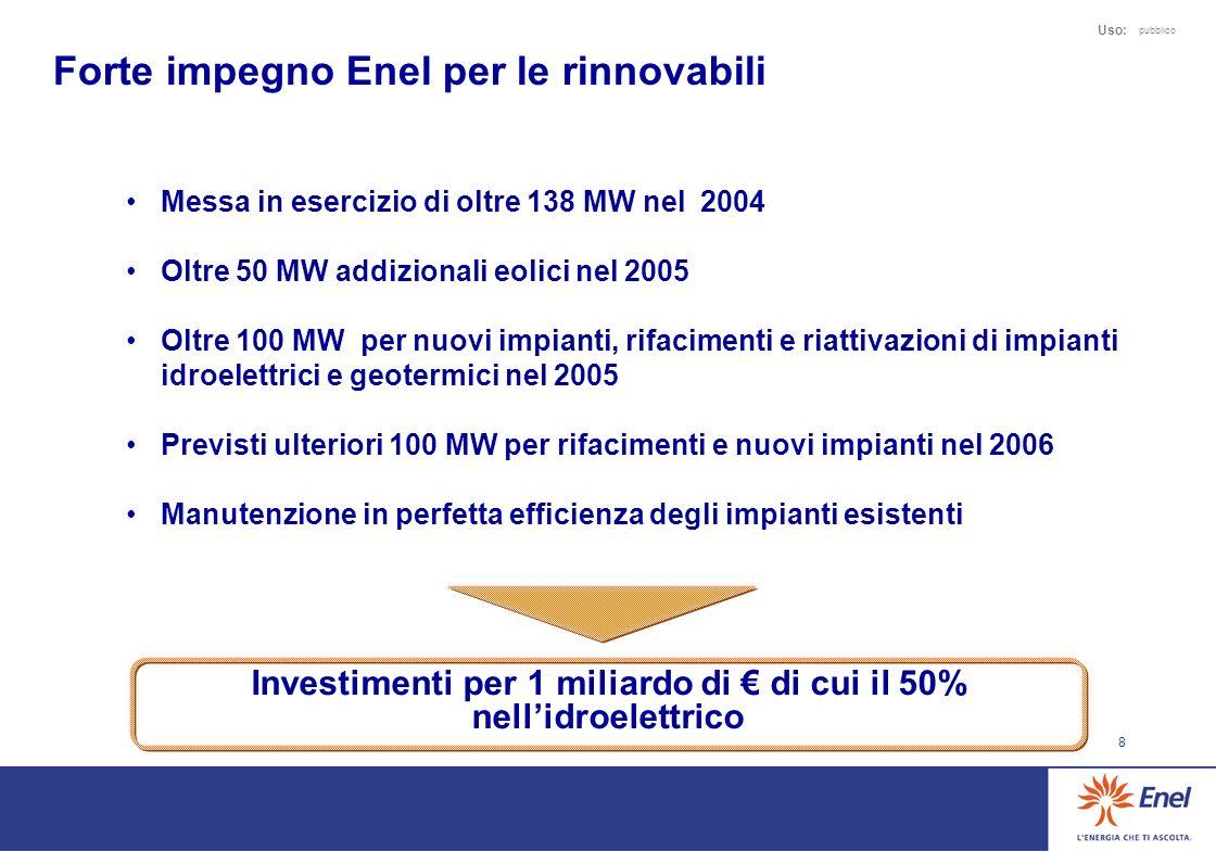8 Uso: pubblico Messa in esercizio di oltre 138 MW nel 2004 Oltre 50 MW addizionali eolici nel 2005 Oltre 100 MW per nuovi impianti, rifacimenti e riattivazioni di impianti idroelettrici e geotermici nel 2005 Previsti ulteriori 100 MW per rifacimenti e nuovi impianti nel 2006 Manutenzione in perfetta efficienza degli impianti esistenti Forte impegno Enel per le rinnovabili Investimenti per 1 miliardo di di cui il 50% nellidroelettrico