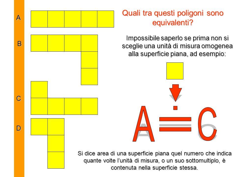 A B C D AB = 5cm BC = 3cm Il rettangolo può essere scomposto in 15 quadratini che si ottengono riportando sulla base e sullaltezza lunità di misura (il cm) e conducendo le parallele ai lati.