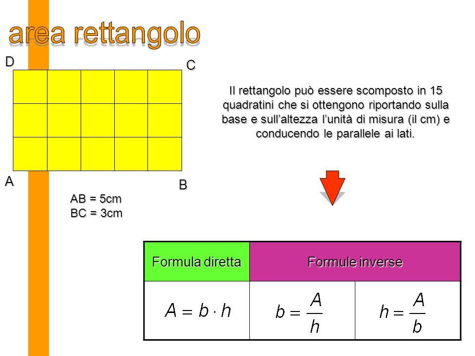 A B CD Sappiamo che il quadrato è un particolare rettangolo con le dimensioni congruenti, quindi se consideriamo il quadrato ABCD, che ha il lati l di 3 cm, la sua area sarà: AB = 3cm Formula diretta Formula inversa