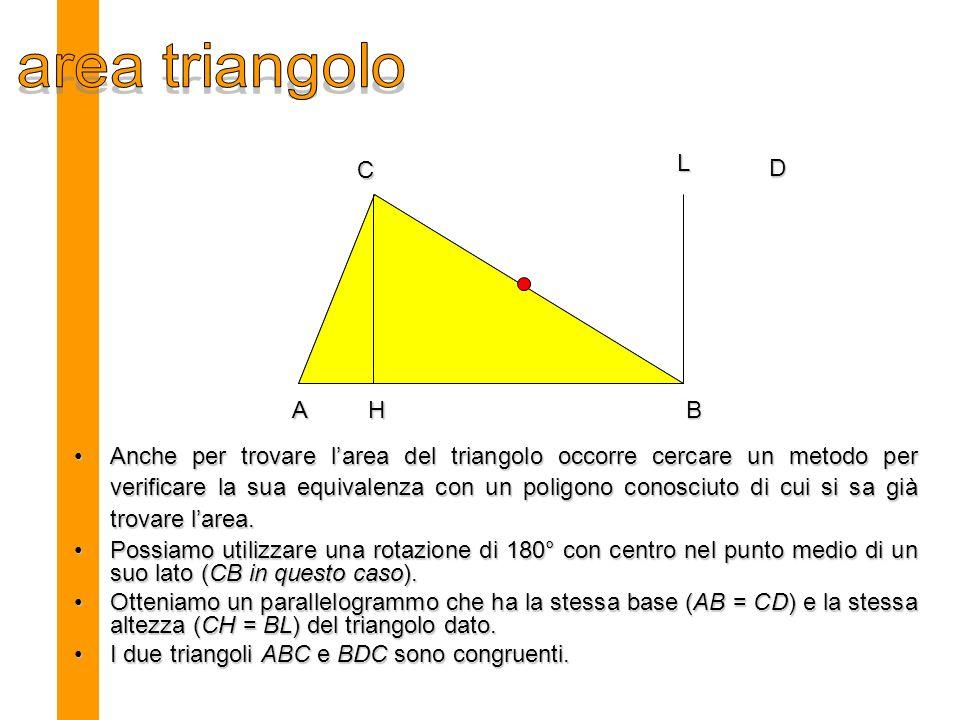 AB C D Anche per trovare larea del triangolo occorre cercare un metodo per verificare la sua equivalenza con un poligono conosciuto di cui si sa già trovare larea.Anche per trovare larea del triangolo occorre cercare un metodo per verificare la sua equivalenza con un poligono conosciuto di cui si sa già trovare larea.