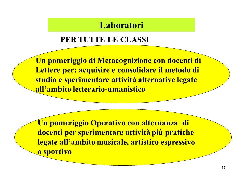10 Laboratori Un pomeriggio di Metacognizione con docenti di Lettere per: acquisire e consolidare il metodo di studio e sperimentare attività alternat