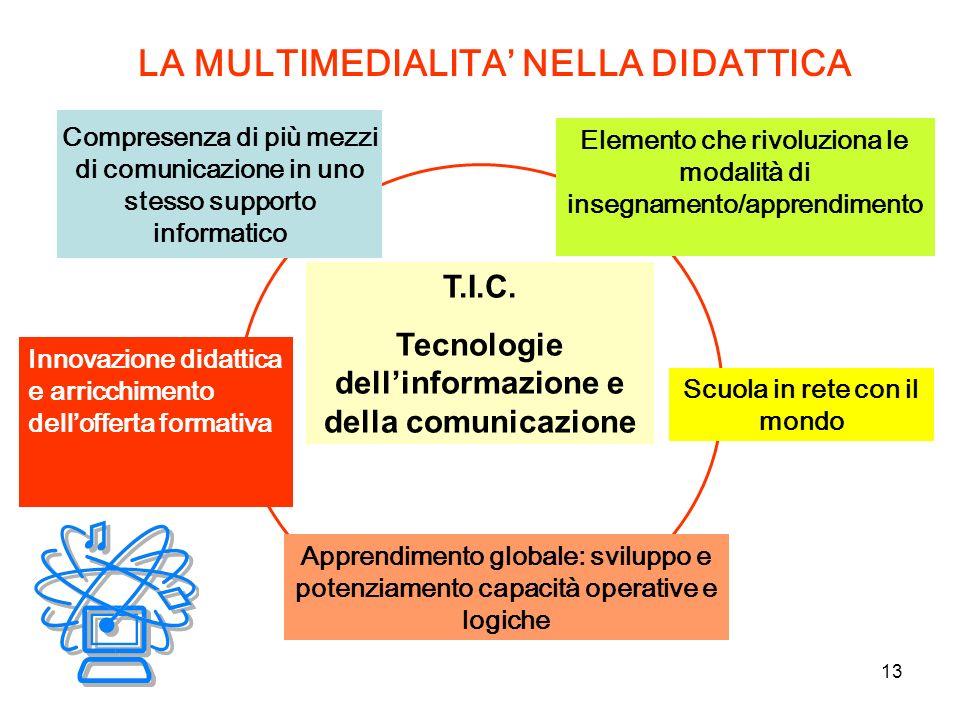 13 LA MULTIMEDIALITA NELLA DIDATTICA T.I.C. Tecnologie dellinformazione e della comunicazione Compresenza di più mezzi di comunicazione in uno stesso