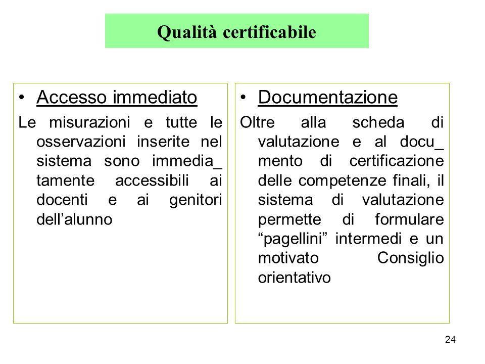 24 Qualità certificabile Accesso immediato Le misurazioni e tutte le osservazioni inserite nel sistema sono immedia_ tamente accessibili ai docenti e