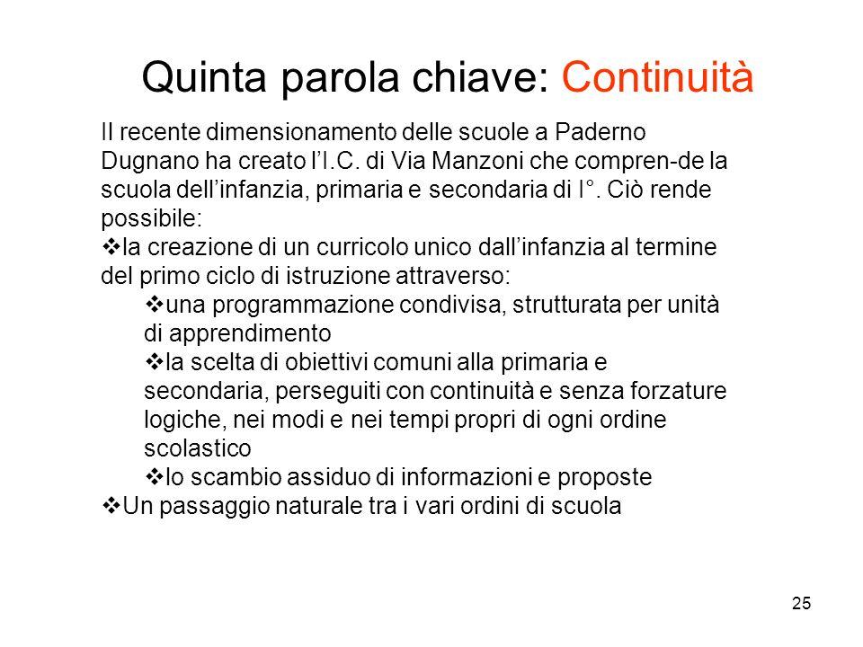 25 Quinta parola chiave: Continuità Il recente dimensionamento delle scuole a Paderno Dugnano ha creato lI.C. di Via Manzoni che compren-de la scuola