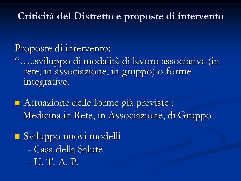 Criticità del Distretto e proposte di intervento Proposte di intervento: …..sviluppo di modalità di lavoro associative (in rete, in associazione, in gruppo) o forme integrative.