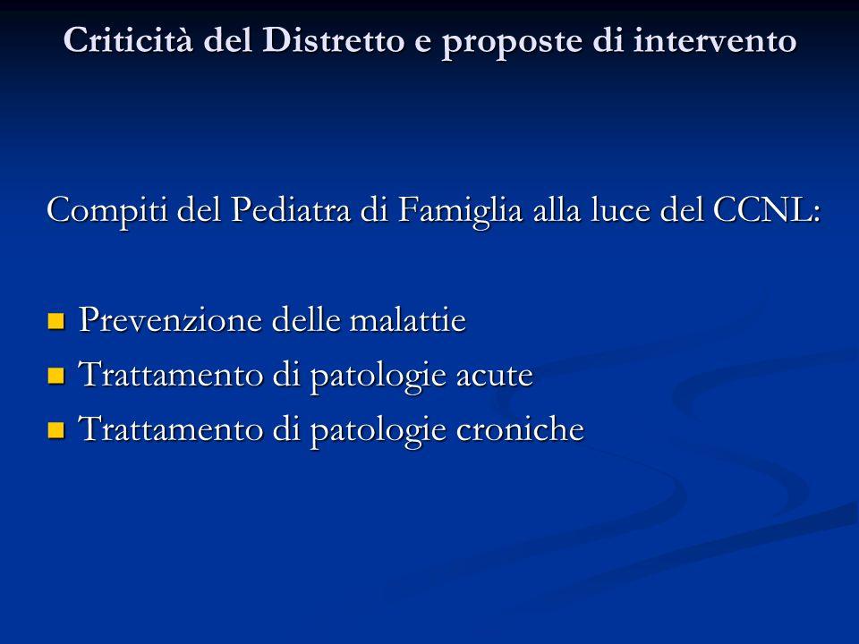 Criticità del Distretto e proposte di intervento Compiti del Pediatra di Famiglia alla luce del CCNL: Prevenzione delle malattie Prevenzione delle malattie Trattamento di patologie acute Trattamento di patologie acute Trattamento di patologie croniche Trattamento di patologie croniche