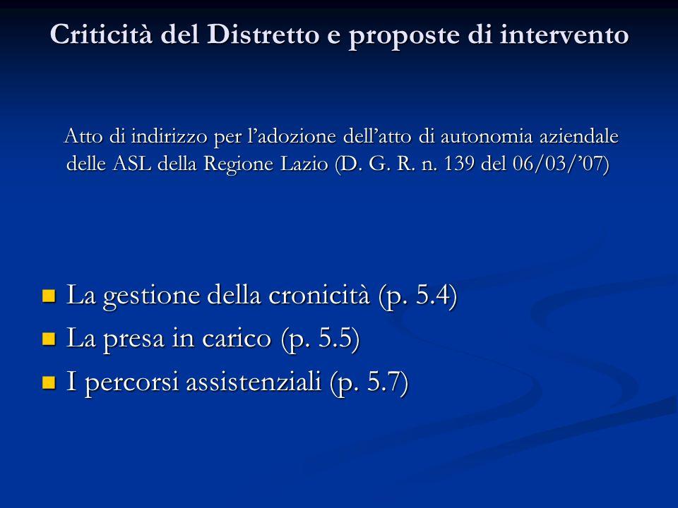 Criticità del Distretto e proposte di intervento Atto di indirizzo per ladozione dellatto di autonomia aziendale delle ASL della Regione Lazio (D.