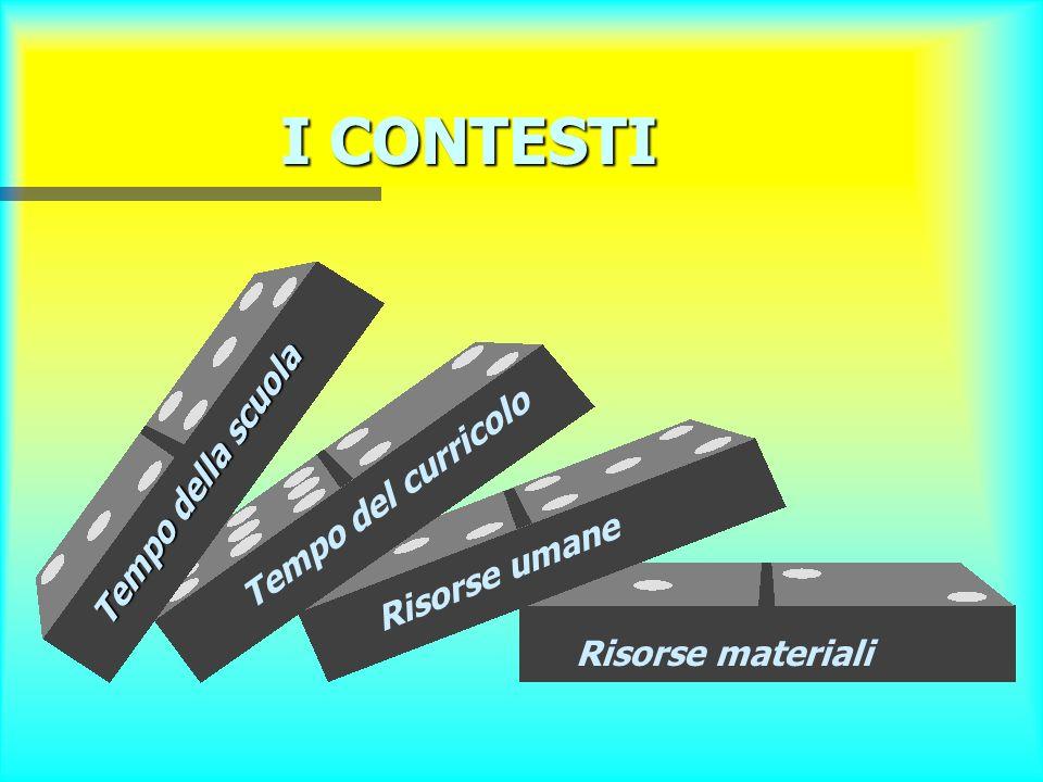 ...PROBLEMI APERTI... ` ` Quali criteri per scegliere i contenuti? 3 3Progressività: estensione (ovvero: ampliamento dei domìni informativi) ed intens