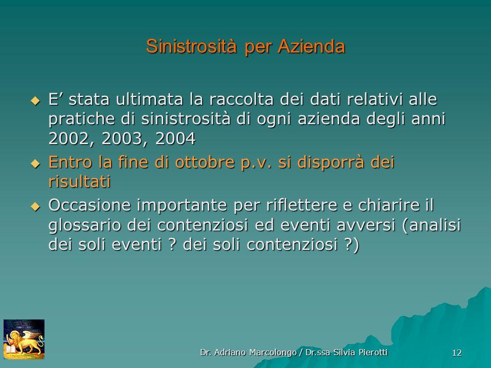 Dr. Adriano Marcolongo / Dr.ssa Silvia Pierotti 12 Sinistrosità per Azienda E stata ultimata la raccolta dei dati relativi alle pratiche di sinistrosi
