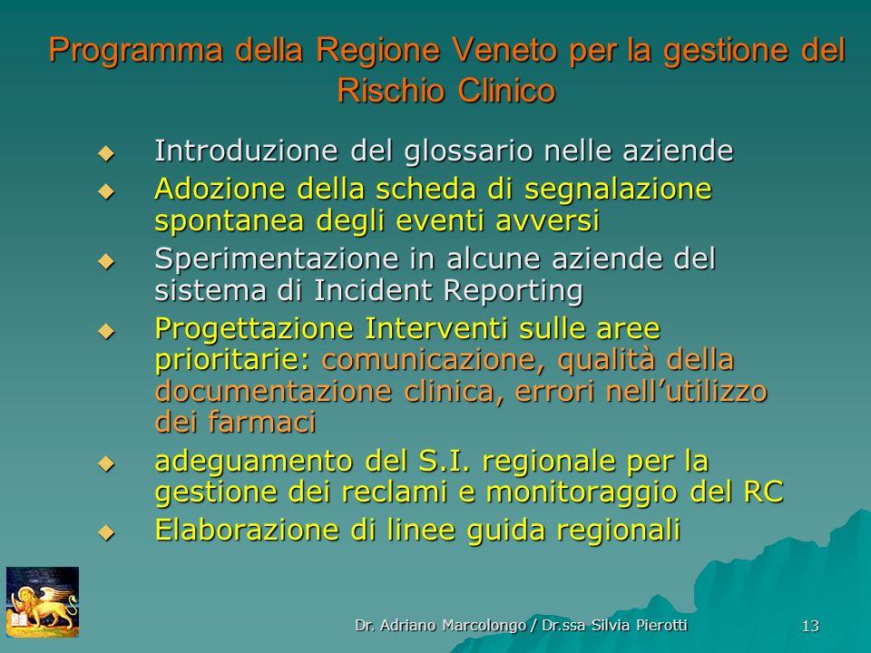 Dr. Adriano Marcolongo / Dr.ssa Silvia Pierotti 13 Introduzione del glossario nelle aziende Introduzione del glossario nelle aziende Adozione della sc