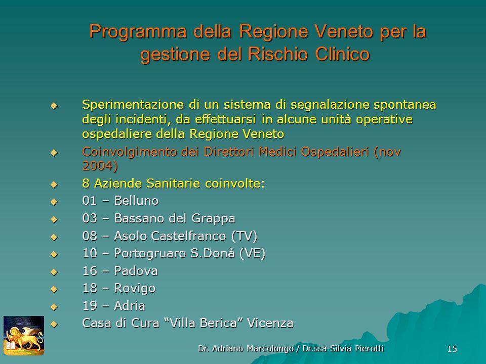 Dr. Adriano Marcolongo / Dr.ssa Silvia Pierotti 15 Sperimentazione di un sistema di segnalazione spontanea degli incidenti, da effettuarsi in alcune u