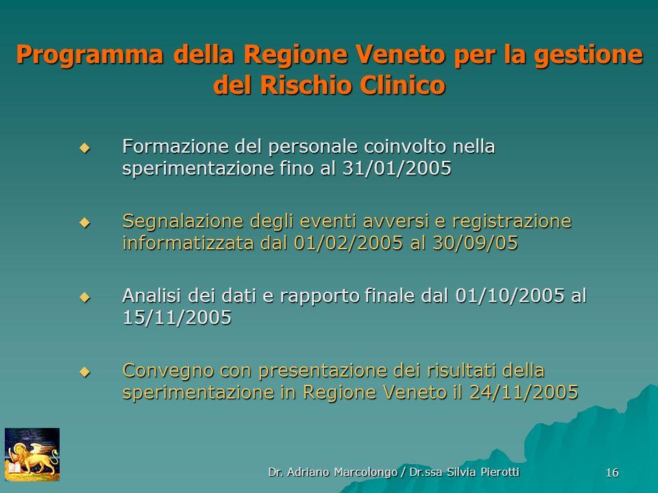 Dr. Adriano Marcolongo / Dr.ssa Silvia Pierotti 16 Formazione del personale coinvolto nella sperimentazione fino al 31/01/2005 Formazione del personal
