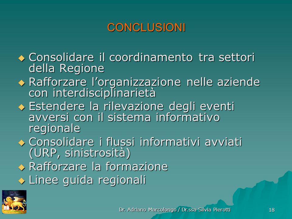 Dr. Adriano Marcolongo / Dr.ssa Silvia Pierotti 18 CONCLUSIONI Consolidare il coordinamento tra settori della Regione Consolidare il coordinamento tra