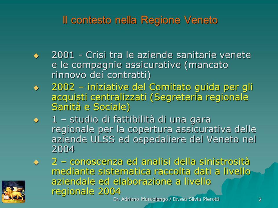 Dr. Adriano Marcolongo / Dr.ssa Silvia Pierotti 2 2001 - Crisi tra le aziende sanitarie venete e le compagnie assicurative (mancato rinnovo dei contra