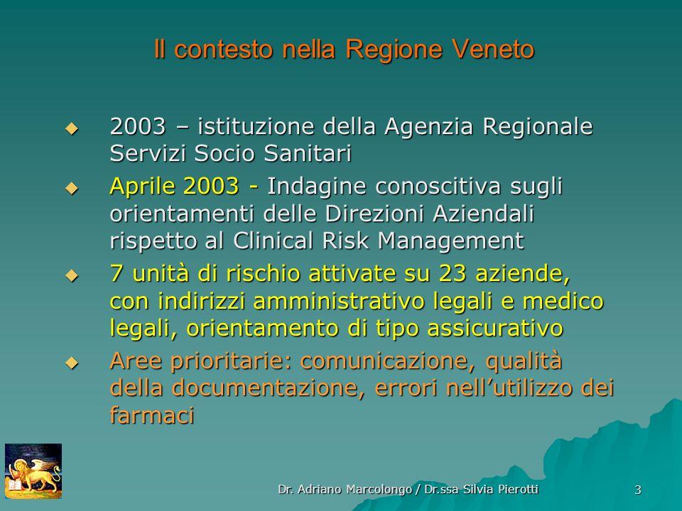 Dr. Adriano Marcolongo / Dr.ssa Silvia Pierotti 3 2003 – istituzione della Agenzia Regionale Servizi Socio Sanitari 2003 – istituzione della Agenzia R