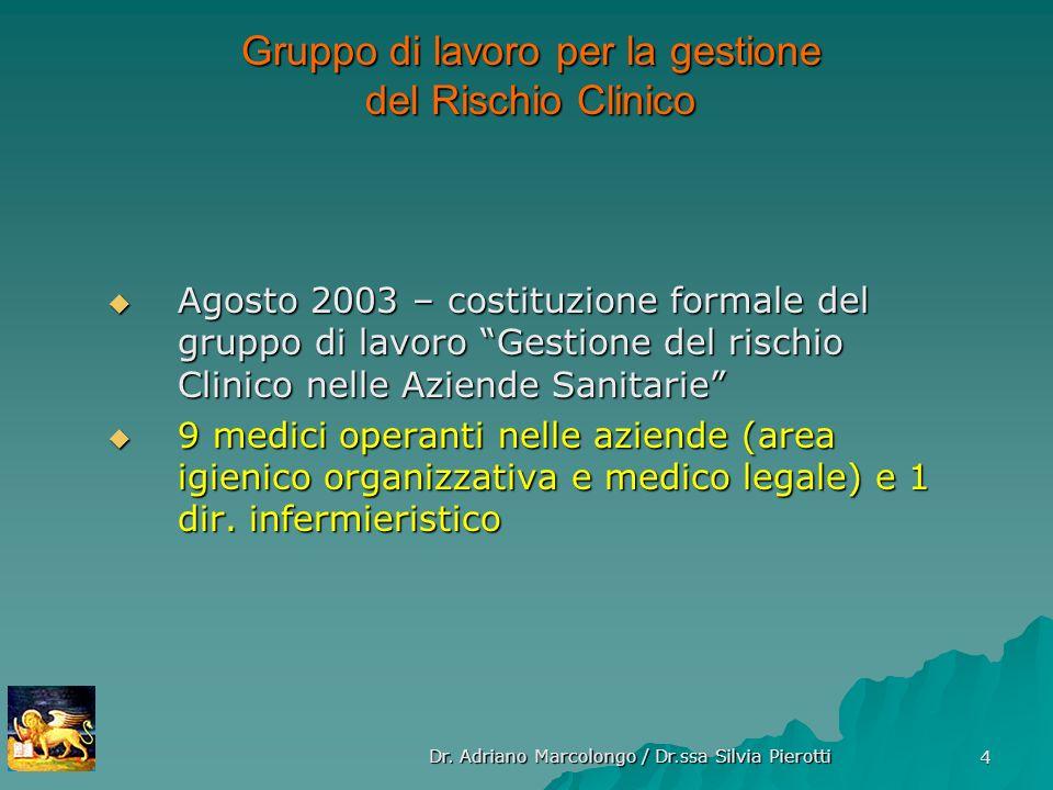 Dr. Adriano Marcolongo / Dr.ssa Silvia Pierotti 4 Agosto 2003 – costituzione formale del gruppo di lavoro Gestione del rischio Clinico nelle Aziende S