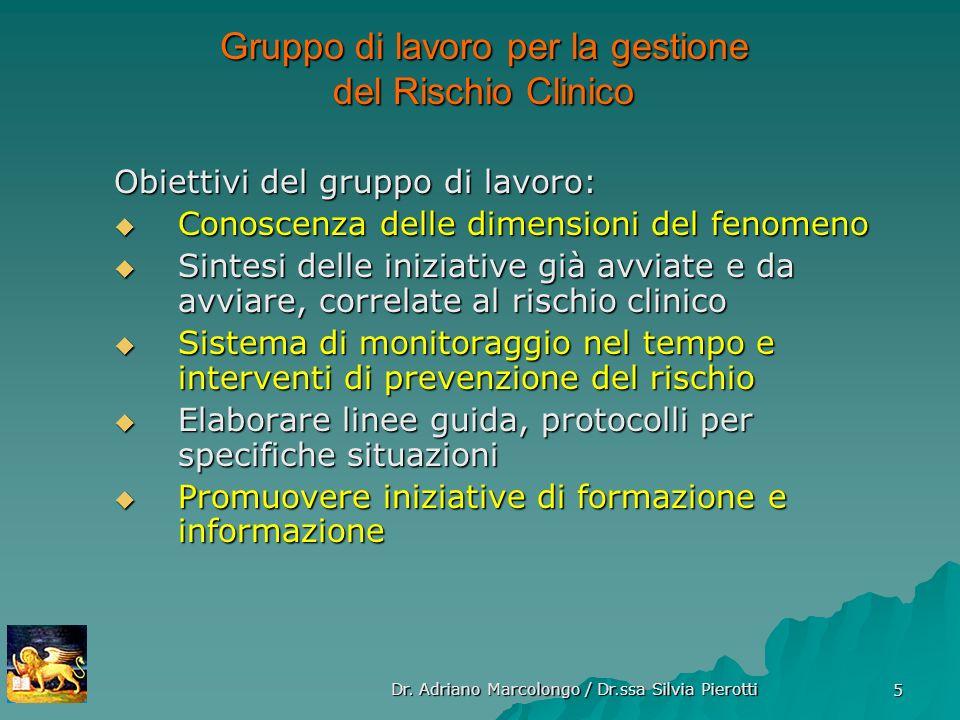 Dr. Adriano Marcolongo / Dr.ssa Silvia Pierotti 5 Obiettivi del gruppo di lavoro: Conoscenza delle dimensioni del fenomeno Conoscenza delle dimensioni