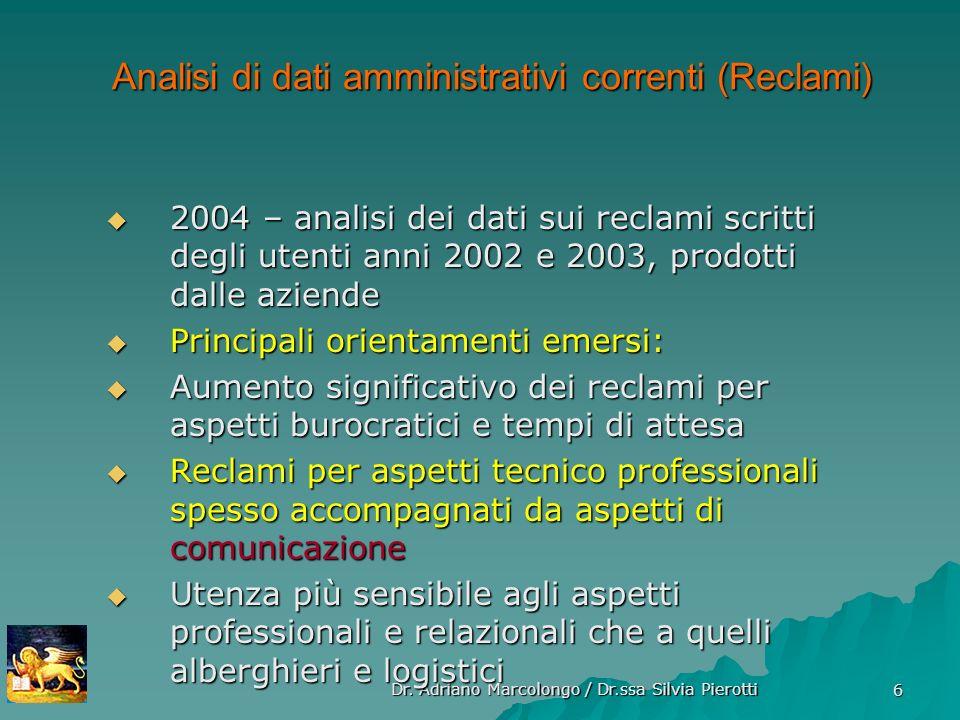 Dr. Adriano Marcolongo / Dr.ssa Silvia Pierotti 6 2004 – analisi dei dati sui reclami scritti degli utenti anni 2002 e 2003, prodotti dalle aziende 20