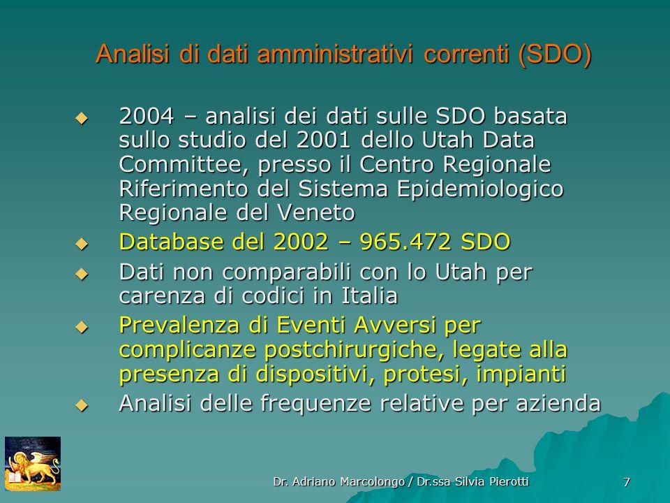 Dr. Adriano Marcolongo / Dr.ssa Silvia Pierotti 7 2004 – analisi dei dati sulle SDO basata sullo studio del 2001 dello Utah Data Committee, presso il
