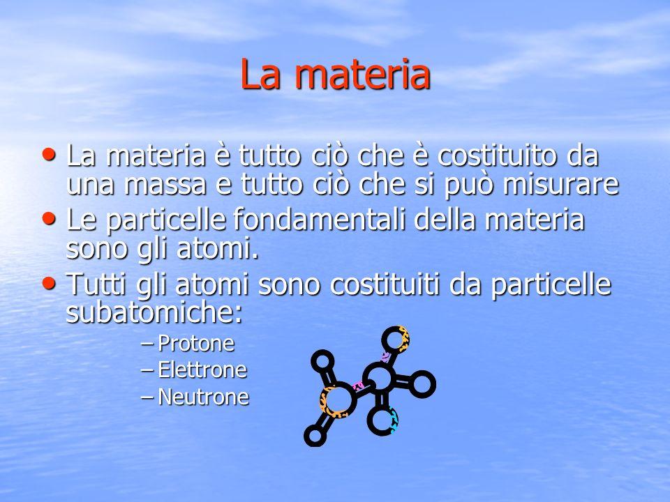 La materia La materia è tutto ciò che è costituito da una massa e tutto ciò che si può misurare La materia è tutto ciò che è costituito da una massa e