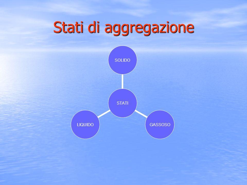Stati di aggregazione STATI SOLIDOGASSOSOLIQUIDO