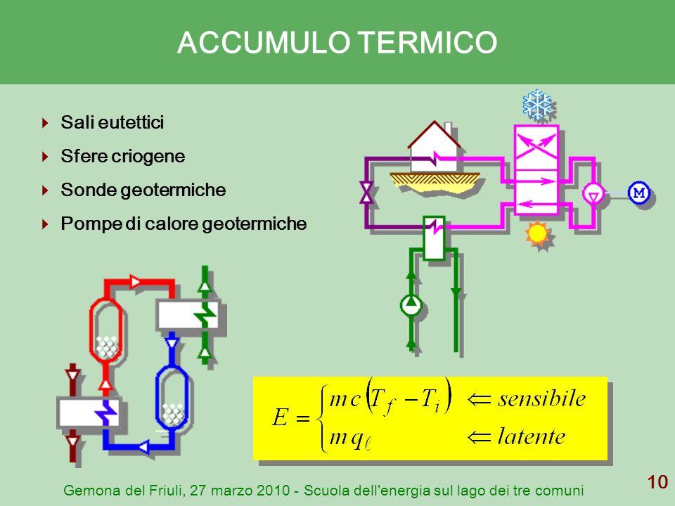 Gemona del Friuli, 27 marzo 2010 - Scuola dell'energia sul lago dei tre comuni 10 ACCUMULO TERMICO Sali eutettici Sfere criogene Sonde geotermiche Pom