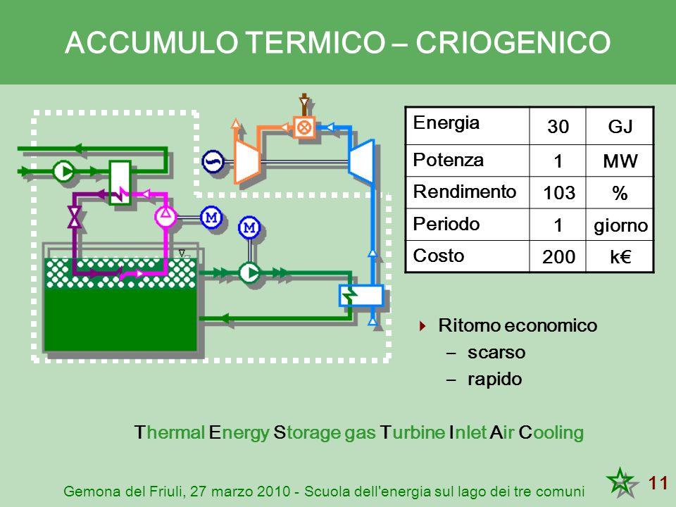 Gemona del Friuli, 27 marzo 2010 - Scuola dell'energia sul lago dei tre comuni 11 ACCUMULO TERMICO – CRIOGENICO Ritorno economico –scarso –rapido Ther