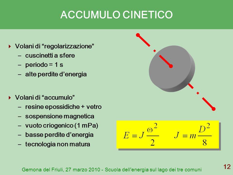Gemona del Friuli, 27 marzo 2010 - Scuola dell'energia sul lago dei tre comuni 12 ACCUMULO CINETICO Volani di regolarizzazione –cuscinetti a sfere –pe