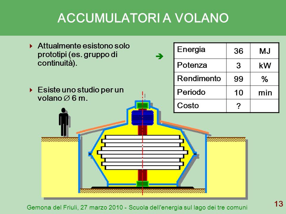 Gemona del Friuli, 27 marzo 2010 - Scuola dell'energia sul lago dei tre comuni 13 ACCUMULATORI A VOLANO Attualmente esistono solo prototipi (es. grupp