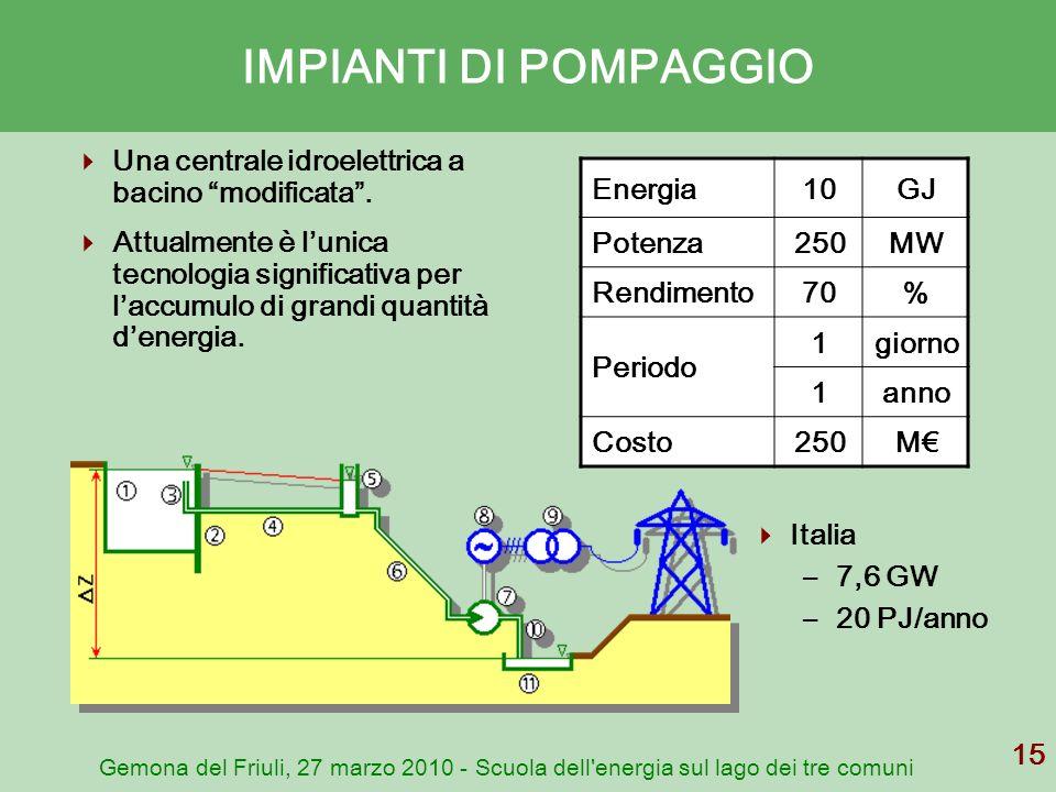 Gemona del Friuli, 27 marzo 2010 - Scuola dell'energia sul lago dei tre comuni 15 IMPIANTI DI POMPAGGIO Una centrale idroelettrica a bacino modificata