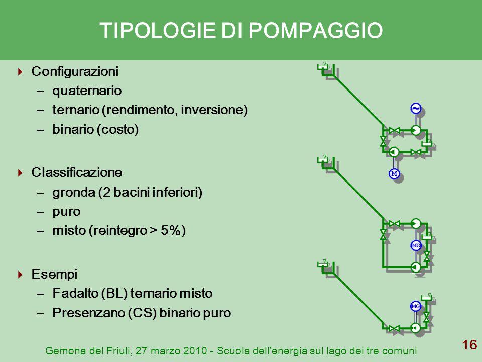 Gemona del Friuli, 27 marzo 2010 - Scuola dell'energia sul lago dei tre comuni 16 TIPOLOGIE DI POMPAGGIO Configurazioni –quaternario –ternario (rendim