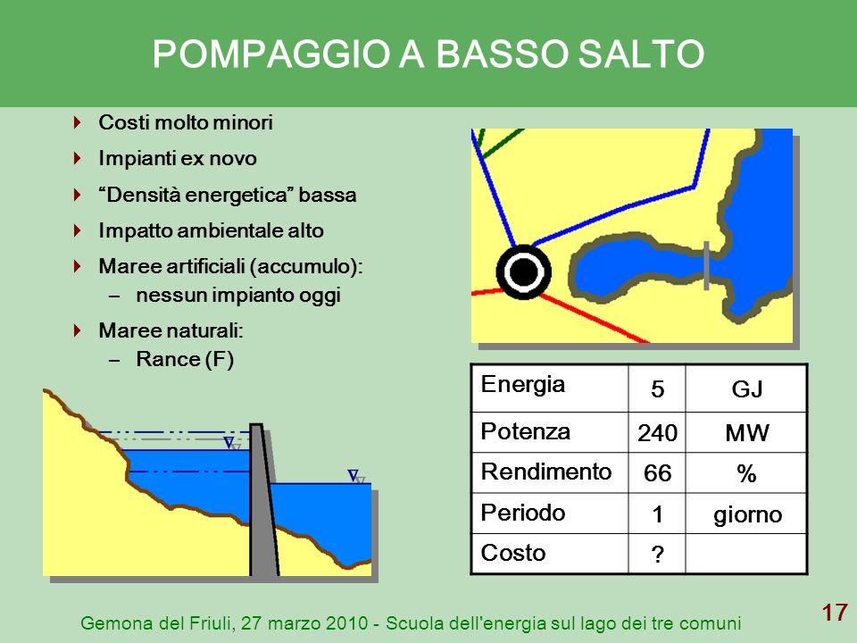 Gemona del Friuli, 27 marzo 2010 - Scuola dell'energia sul lago dei tre comuni 17 POMPAGGIO A BASSO SALTO Costi molto minori Impianti ex novo Densità