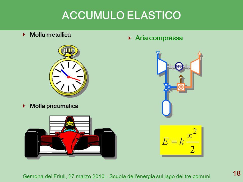 Gemona del Friuli, 27 marzo 2010 - Scuola dell'energia sul lago dei tre comuni 18 ACCUMULO ELASTICO Molla metallica Molla pneumatica Aria compressa