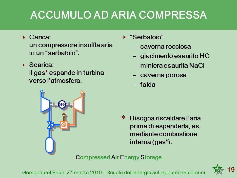 Gemona del Friuli, 27 marzo 2010 - Scuola dell'energia sul lago dei tre comuni 19 ACCUMULO AD ARIA COMPRESSA Carica: un compressore insuffla aria in u